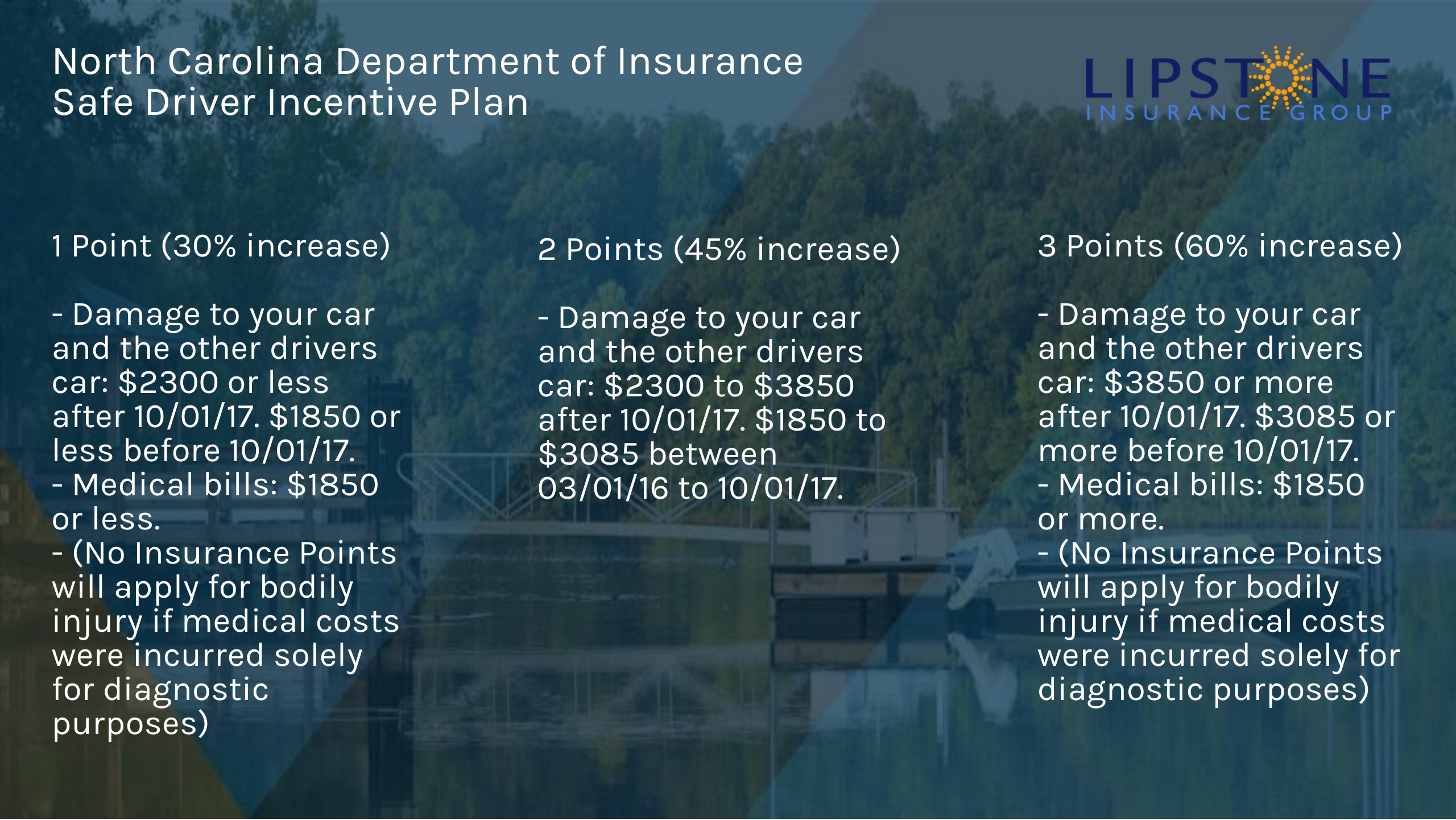 Will my North Carolina car insurance go up if I have an accident or